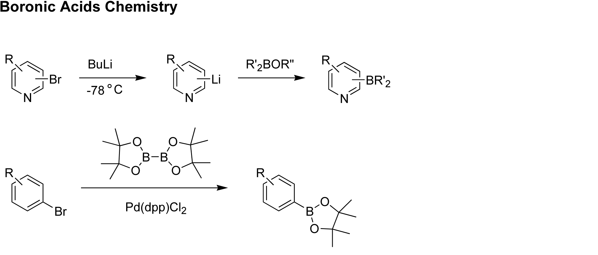 Boronic_Acids_Chemistry_Version_5