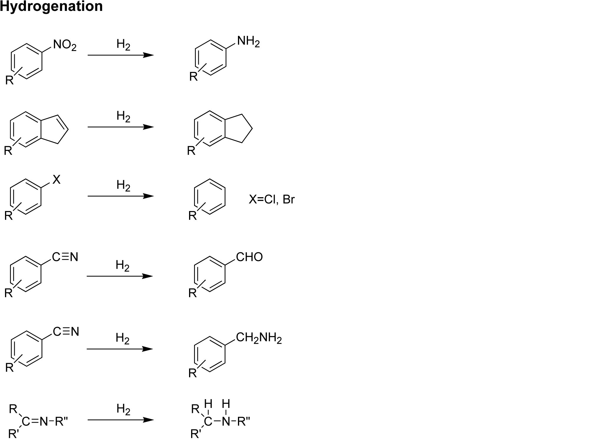 Hydrogenation_Version_5